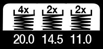 8 maal, 20, 14.5 & 11 m